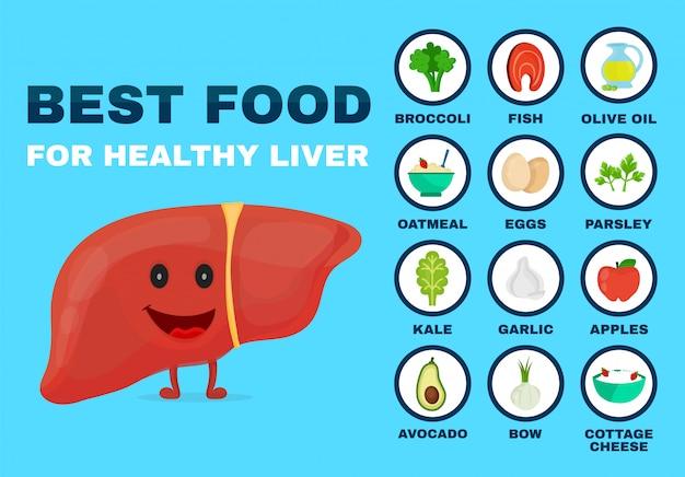 Beste voedsel voor sterke lever. sterk gezond leverkarakter.