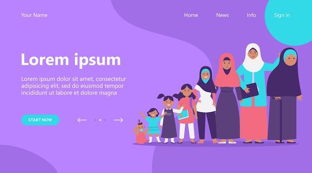 Bestemmingspagina, moslimvrouw in verschillende leeftijden. volwassene, kind, oma platte vectorillustratie. groeicyclus en generatieconcept