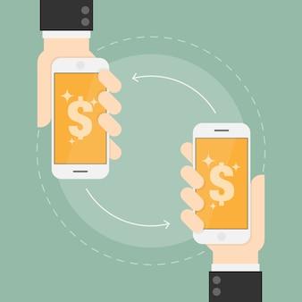 Betaling overdracht op mobiele telefoons