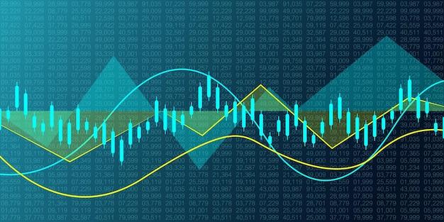 Beursachtergrond of forex trading zakelijke grafiek voor financieel investeringsconcept. zakelijke presentatie voor uw ontwerp. economie trends, business idee en technologie innovatie design.