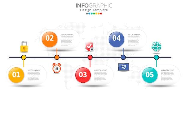 Beveiliging infographic met pictogrammen en 5 opties