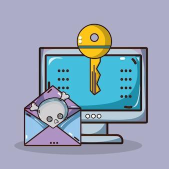 Beveiliging systeemtechnologie