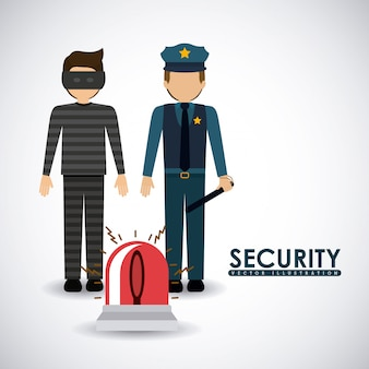 Beveiligingskarakters
