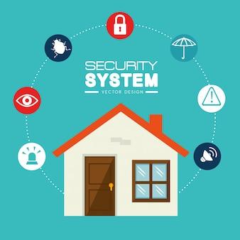 Beveiligingssysteem en bewaking