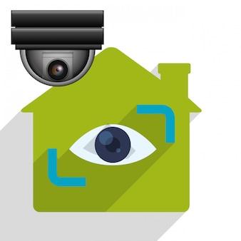 Beveiligingssysteem ontwerp
