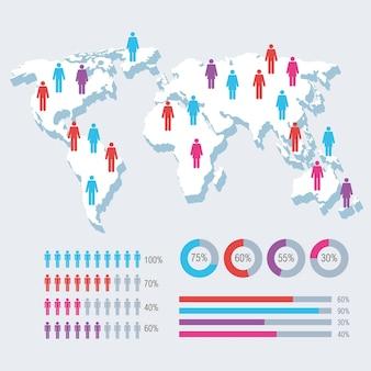 Bevolkingsinfographic op planeet