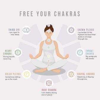 Bevrijd je chakra's concept