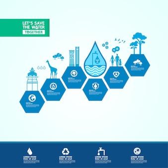 Bewaar het water voor de groene illustratie van de ecologiewereld