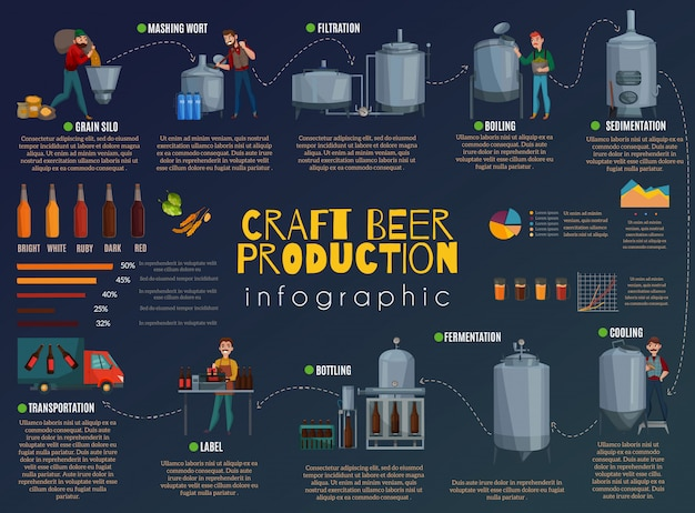 Bierproductie cartoon infographics