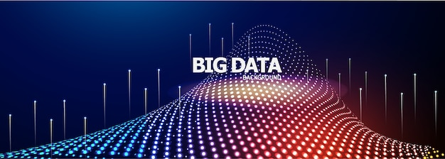 Big data network-transport