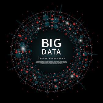 Big data van toekomstige technologieën