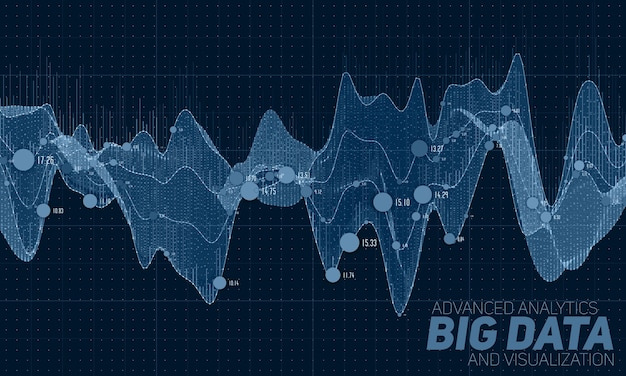 Big data visualisatie. futuristische infographic. informatie esthetisch ontwerp. complexe gegevensdraden grafische visualisatie.