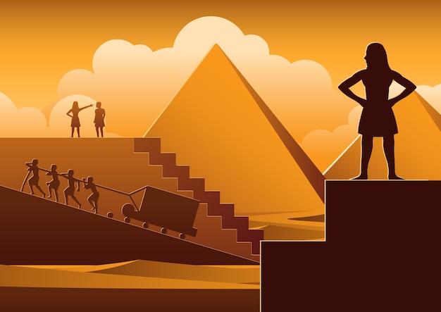 Bij het bouwen van een piramide in egypte werden in de oudheid mannen gebruikt om slaaf te zijn