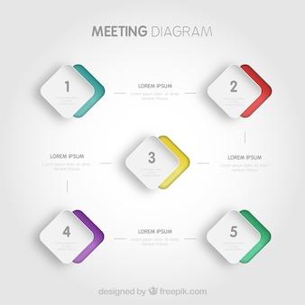 Bijeenkomst diagram