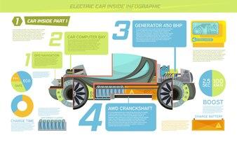 Binnen eco elektrische auto met beschrijving van zijn delen vlakke infographics