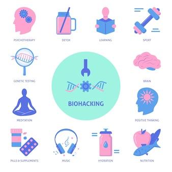 Biohacking icon set