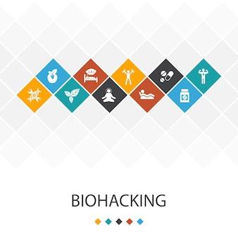 Biohacking trendy ui sjabloon infographics concept. biologisch voedsel, gezond slapen, meditatie, drugspictogrammen