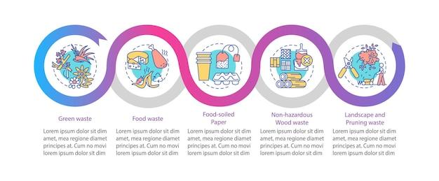 Biologisch afbreekbaar afval vector infographic sjabloon. datavisualisatie met 5 stappen. Premium Vector