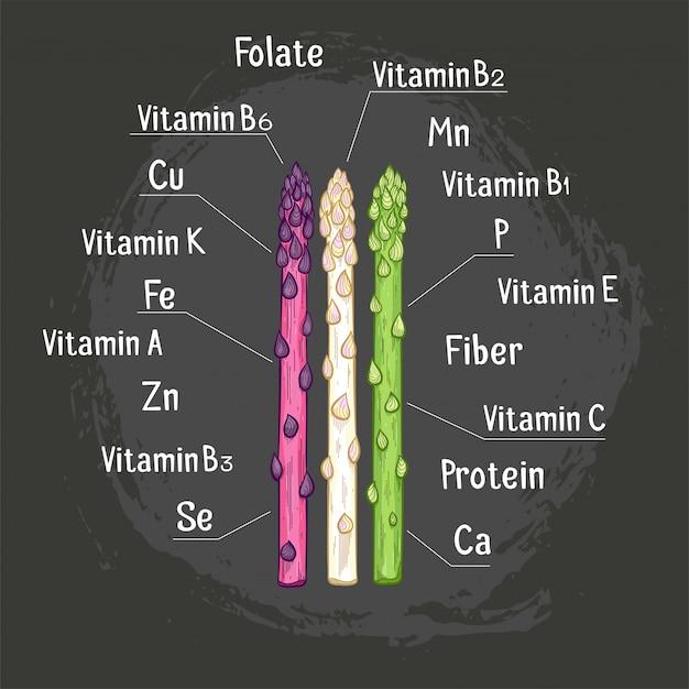 Biologische asperges met micronutriënten handgetekende