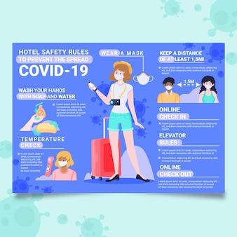 Biologische platte coronaviruspreventie poster sjabloon voor hotels