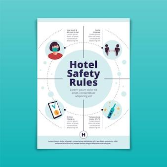 Biologische platte coronaviruspreventie-poster voor hotels