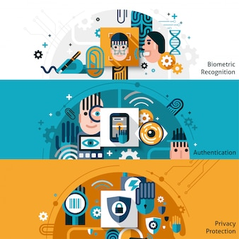 Biometrische authenticatiebanners