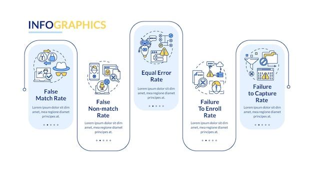 Biometrische systeemprestaties analyse vector infographic sjabloon
