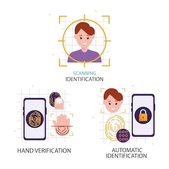 Biometrische verificatie set