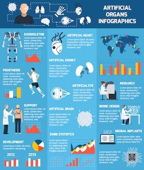 Bionische kunstmatige organen infographics