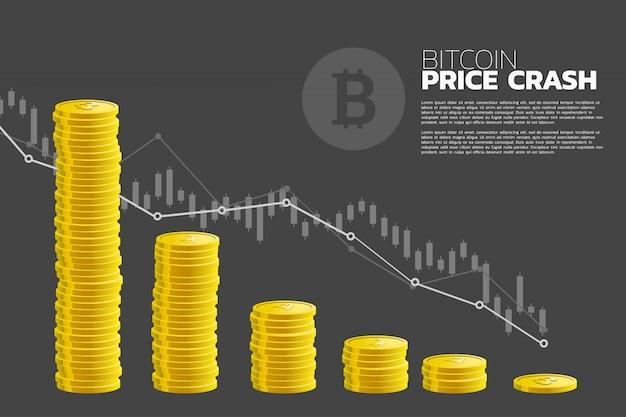 Bit munt prijs naar beneden grafiek met stapel van gouden munten.