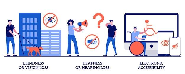 Blindheid of verlies van gezichtsvermogen, doofheid of gehoorverlies, toegankelijkheid van elektronische apparaten