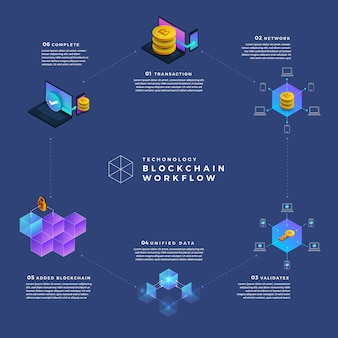 Blockchain en cryptocurrency concept