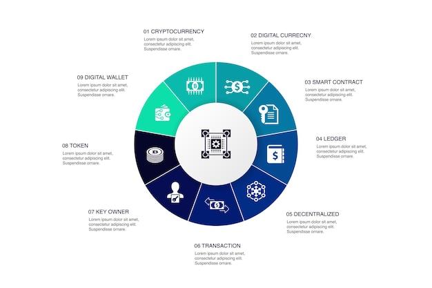 Blockchain-technologie infographic 10 stappen cirkel design.cryptocurrency, digitale valuta, slim contract, transactie eenvoudige pictogrammen