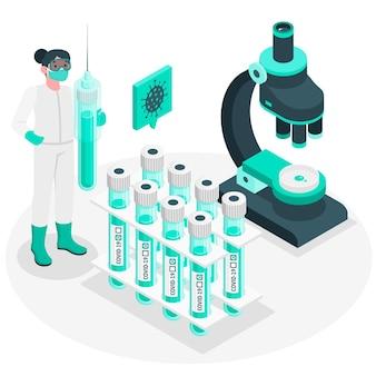 Bloedonderzoek (covid-19) concept illustratie