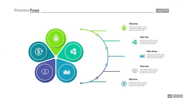 Bloemblaadjesdiagram met vijf elementen
