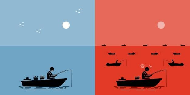 Blue ocean-strategie versus red ocean-strategie. Premium Vector