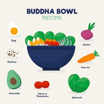 Boeddha kom recept illustratie