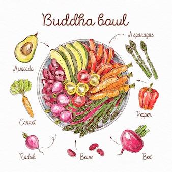 Boeddha kom recept met getekende ingrediënten
