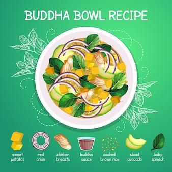 Boeddha schaal recept geïllustreerd