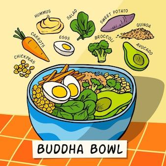 Boeddha schaal recept