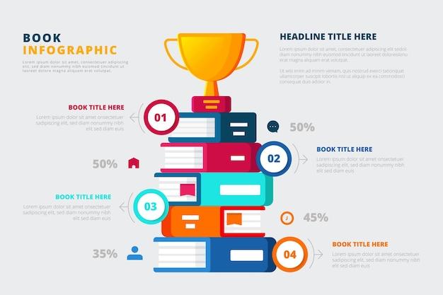 Boek infographics in plat ontwerp
