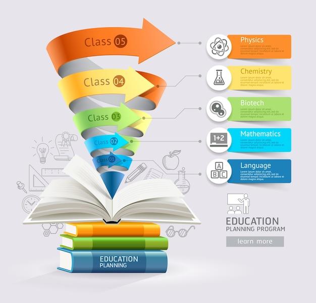 Boeken stap onderwijs kegel infographics.