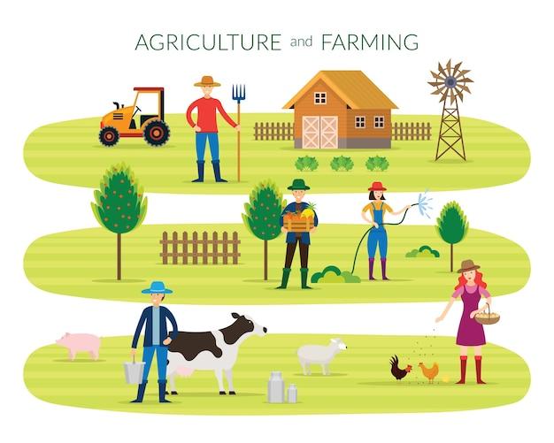 Boer, landbouw en landbouwconcept