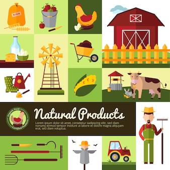 Boerderijhuishouden voor natuurlijke biologische voedselproductie