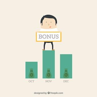 Bonus winst