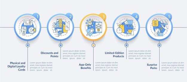 Boodschappen loyaliteitsprogramma ideeën vector infographic sjabloon. presentatie overzicht ontwerpelementen. datavisualisatie in 5 stappen. proces tijdlijn info grafiek. workflowlay-out met lijnpictogrammen