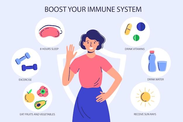 Boost je immuunsysteem. karakters met platte cartoonstijl