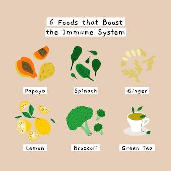 Boosters voor immuunsysteem