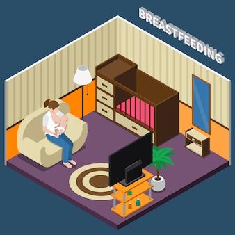 Borstvoeding isometrische samenstelling