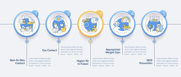 Borstvoeding profs infographic sjabloon